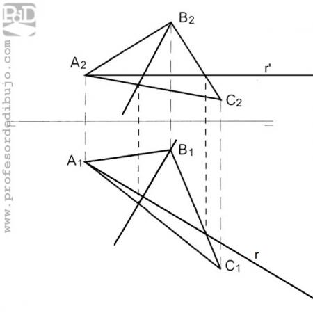 PAGS #002 Recta de máxima pendiente de un triángulo (Madrid/2012)
