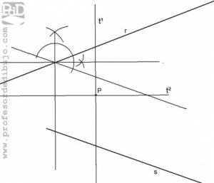 PAU #012 Recta que forma mismo ángulo con otras dos (Madrid/2009)