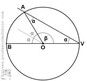 Ángulo inscrito en una circunferencia