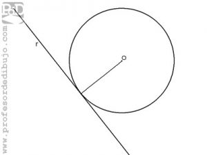 Circunferencia tangente a una recta, conocido el centro de la circunferencia.