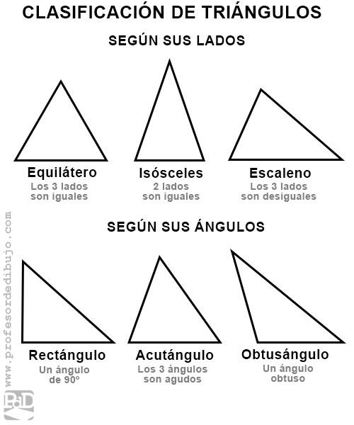 7 Tringulos