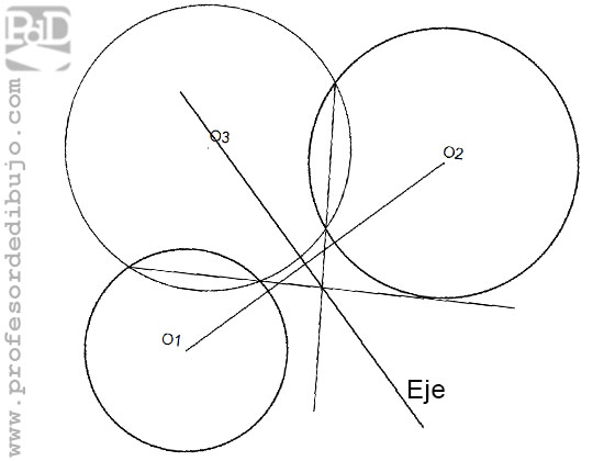 Eje radical de 2 circunferencias exteriores, potencia.
