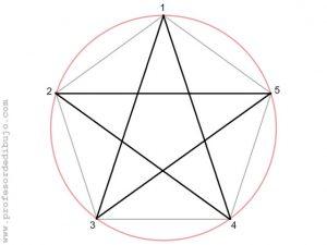 Como dibujar un polígono estrellado de 5 puntas (Pentágono estrellado).