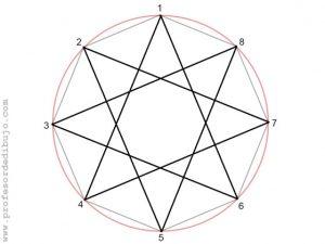 Como dibujar un polígono estrellado de 8 puntas (Octógono estrellado).