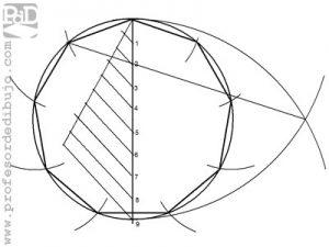 Método general para dibujar polígonos inscritos en una circunferencia