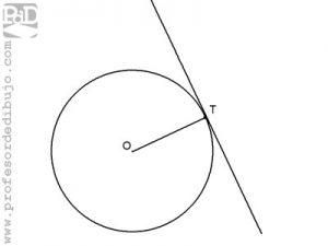 Recta tangente a una circunferencia, conocido el punto de tangencia.