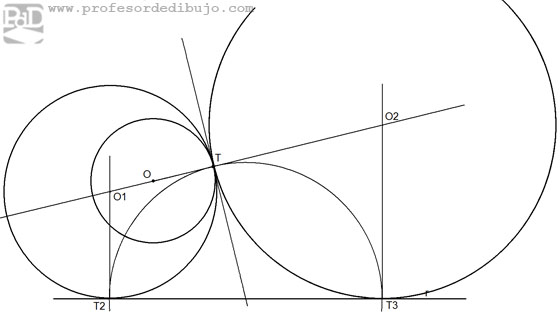 Circunferencias tangentes a una recta y a una circunferencia, conocido el punto de tangencia en la circunferencia (Potencia).