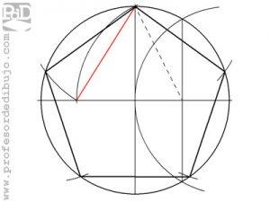 Como dibujar un pentágono inscrito en una circunferencia.