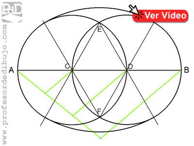 óvalo conocido su eje mayor (dividiéndo el eje en 3 partes)