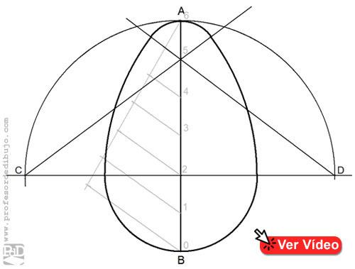 dibujo de un ovoide conociendo su eje mayor (dividido en 6 partes)