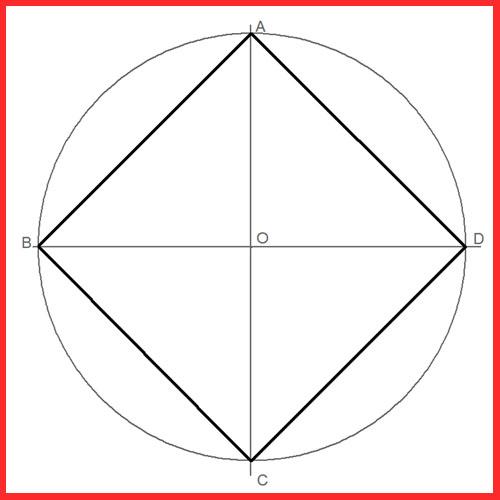 Cuadrado Inscrito en una Circunferencia