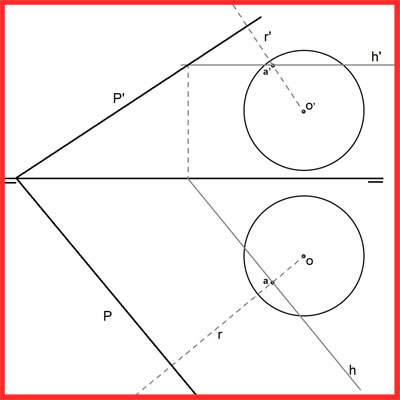 Plano tangente a una esfera en Diédrico