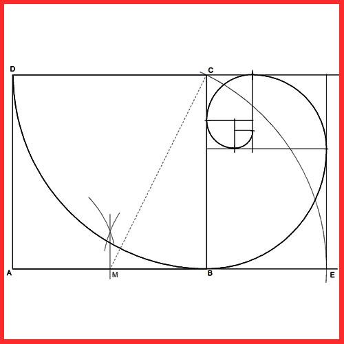 Espiral Áurea o de Fibonacci.
